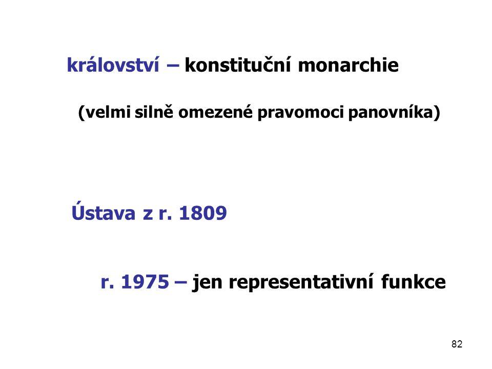 82 království – konstituční monarchie (velmi silně omezené pravomoci panovníka) Ústava z r. 1809 r. 1975 – jen representativní funkce