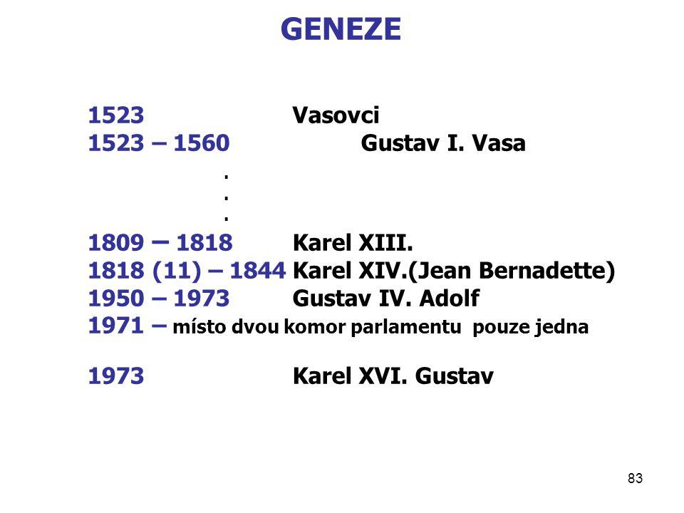 83 GENEZE 1523 Vasovci 1523 – 1560Gustav I. Vasa. 1809 – 1818Karel XIII. 1818 (11) – 1844Karel XIV.(Jean Bernadette) 1950 – 1973Gustav IV. Adolf 1971
