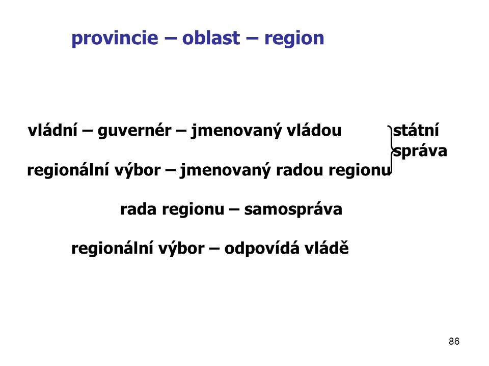 86 provincie – oblast – region vládní – guvernér – jmenovaný vládou státní správa regionální výbor – jmenovaný radou regionu rada regionu – samospráva regionální výbor – odpovídá vládě