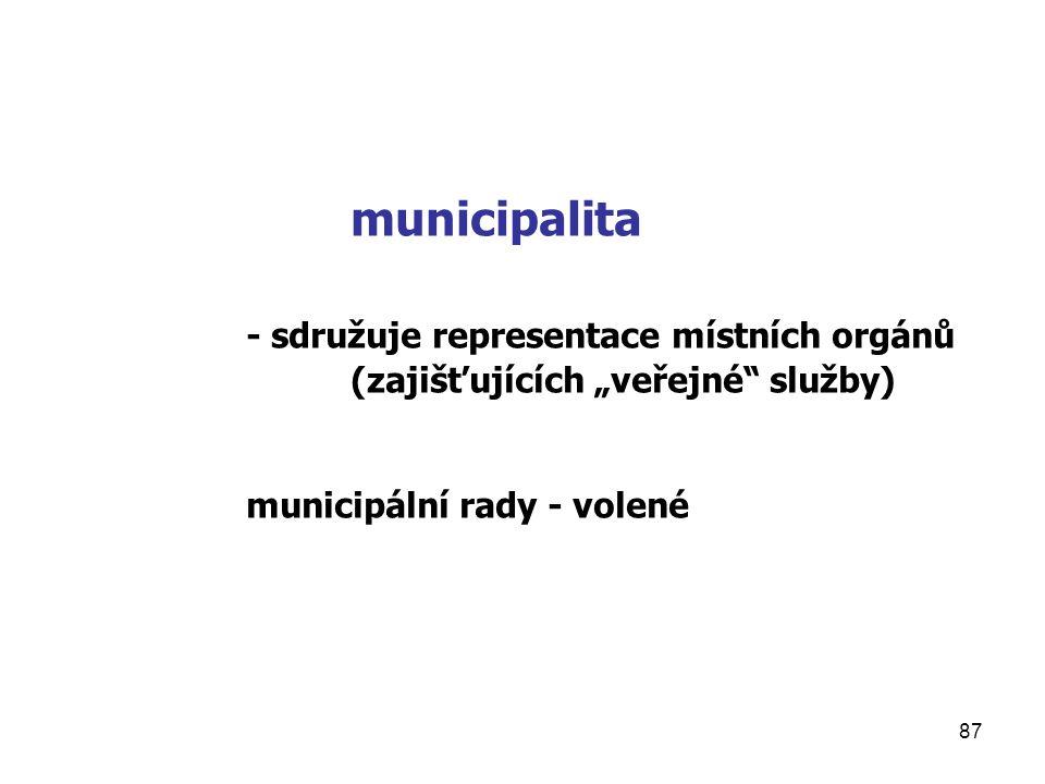 """87 municipalita - sdružuje representace místních orgánů (zajišťujících """"veřejné"""" služby) municipální rady - volené"""