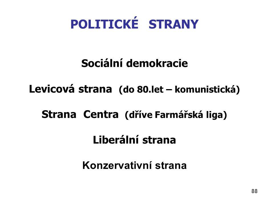 88 POLITICKÉ STRANY Sociální demokracie Levicová strana (do 80.let – komunistická) Strana Centra (dříve Farmářská liga) Liberální strana Konzervativní strana
