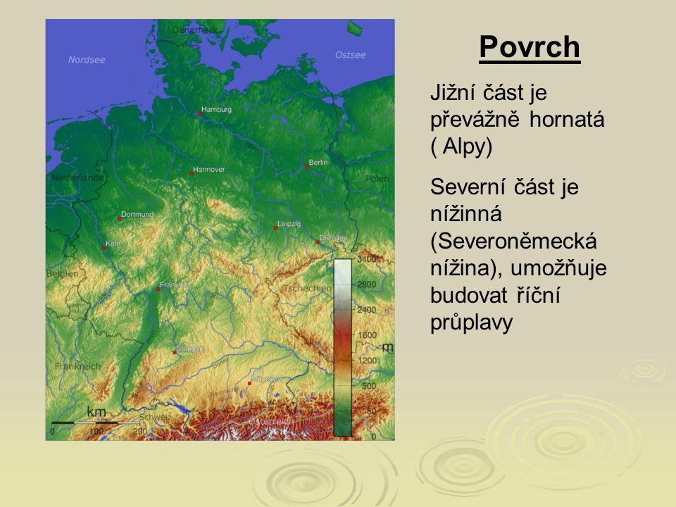 Povrch Jižní část je převážně hornatá ( Alpy) Severní část je nížinná (Severoněmecká nížina), umožňuje budovat říční průplavy