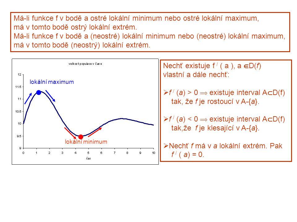 Má-li funkce f v bodě a ostré lokální minimum nebo ostré lokální maximum, má v tomto bodě ostrý lokální extrém.