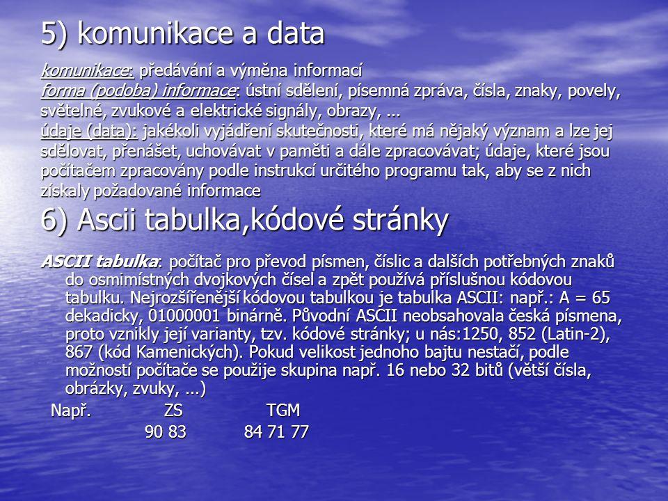 5) komunikace a data komunikace: předávání a výměna informací forma (podoba) informace: ústní sdělení, písemná zpráva, čísla, znaky, povely, světelné,