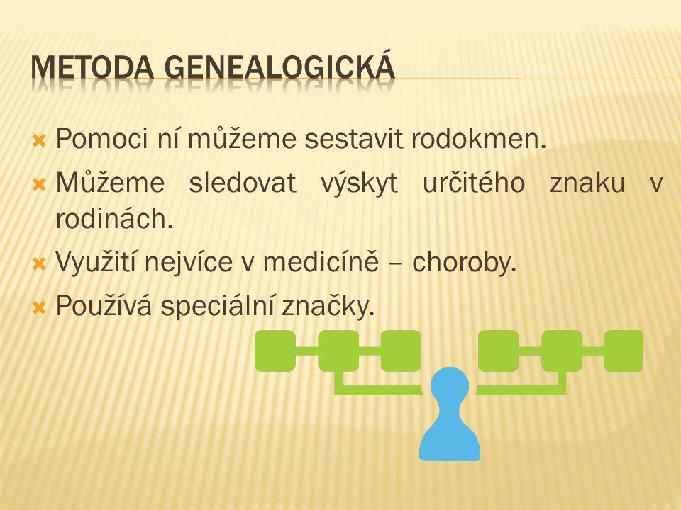  Procvičení příbuzností a vztahů v rodině pomocí pracovního listu  Seznámení s genealogií  Žáci dokáží sestavit svůj jednoduchý rodokmen pro tři ge