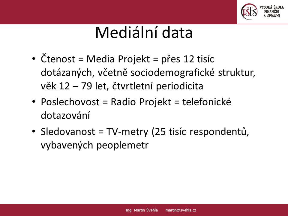 Mediální data Čtenost = Media Projekt = přes 12 tisíc dotázaných, včetně sociodemografické struktur, věk 12 – 79 let, čtvrtletní periodicita Poslechov