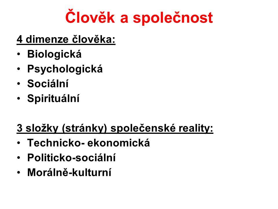 Člověk a společnost 4 dimenze člověka: Biologická Psychologická Sociální Spirituální 3 složky (stránky) společenské reality: Technicko- ekonomická Politicko-sociální Morálně-kulturní