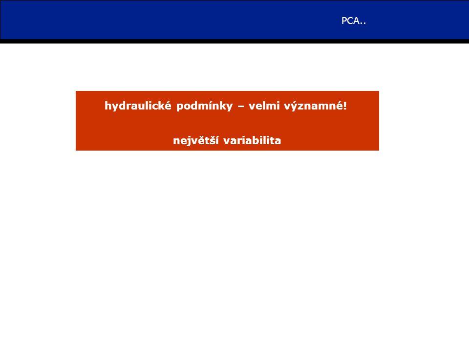 PCA.. hydraulické podmínky – velmi významné! největší variabilita