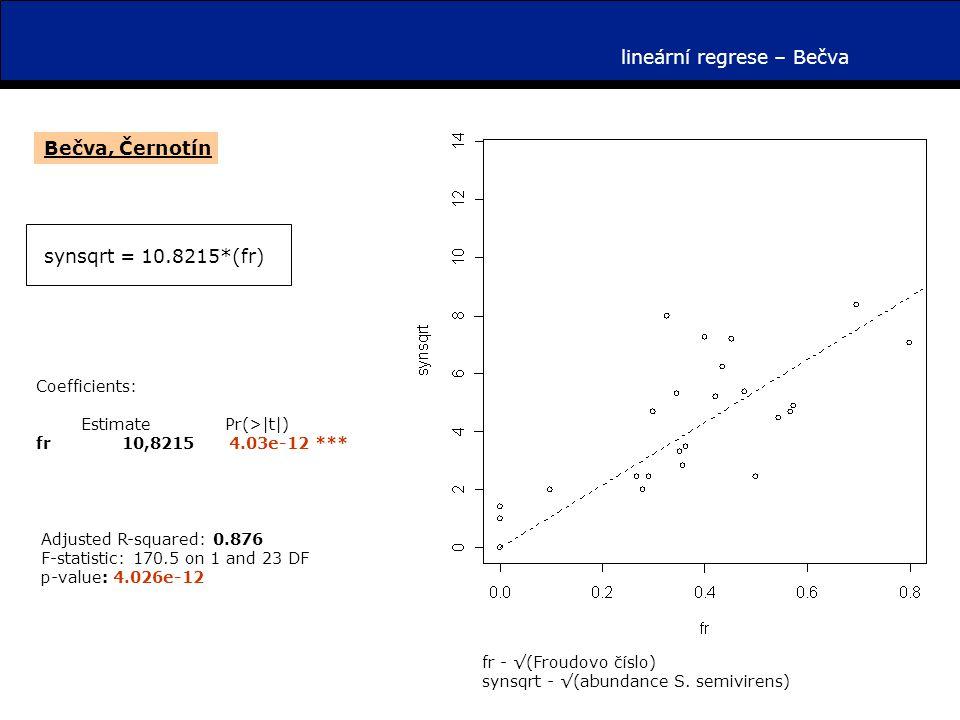 lineární regrese – Bečva fr - √(Froudovo číslo) synsqrt - √(abundance S.