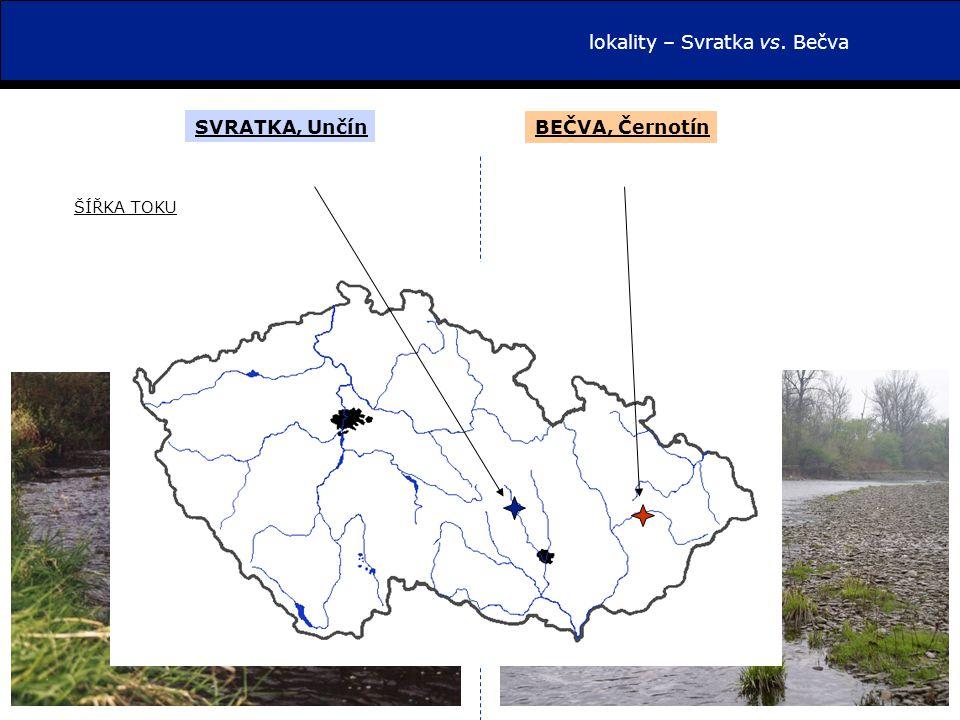 lokality – Svratka vs. Bečva ŠÍŘKA TOKU 11-17 m25-35 m SVRATKA, Unčín BEČVA, Černotín