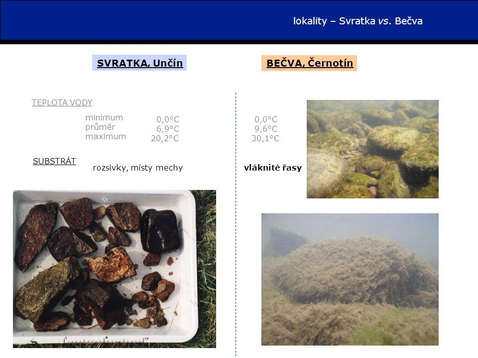 lokality – Svratka vs.