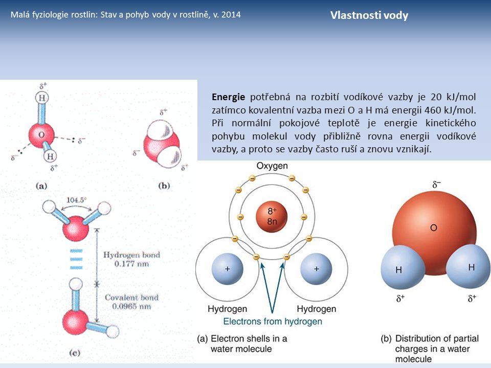 Energie potřebná na rozbití vodíkové vazby je 20 kJ/mol zatímco kovalentní vazba mezi O a H má energii 460 kJ/mol. Při normální pokojové teplotě je en