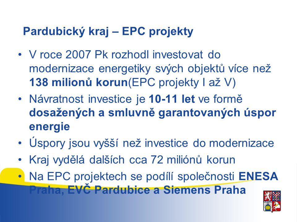 Pardubický kraj – EPC projekty V roce 2007 Pk rozhodl investovat do modernizace energetiky svých objektů více než 138 milionů korun(EPC projekty I až