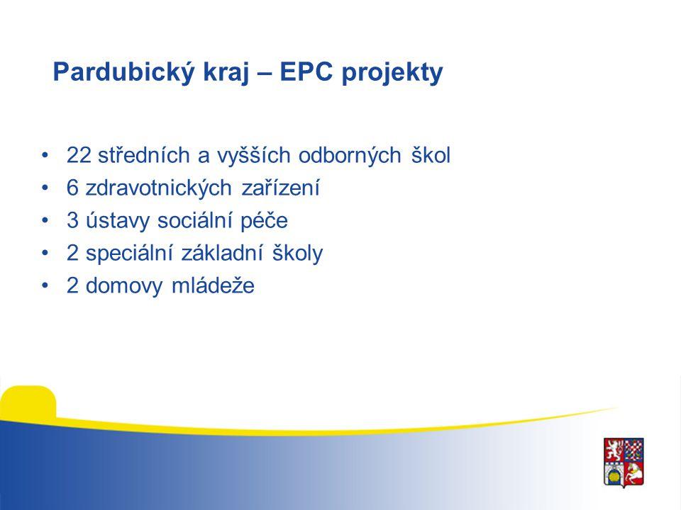 Pardubický kraj – EPC projekty 22 středních a vyšších odborných škol 6 zdravotnických zařízení 3 ústavy sociální péče 2 speciální základní školy 2 dom