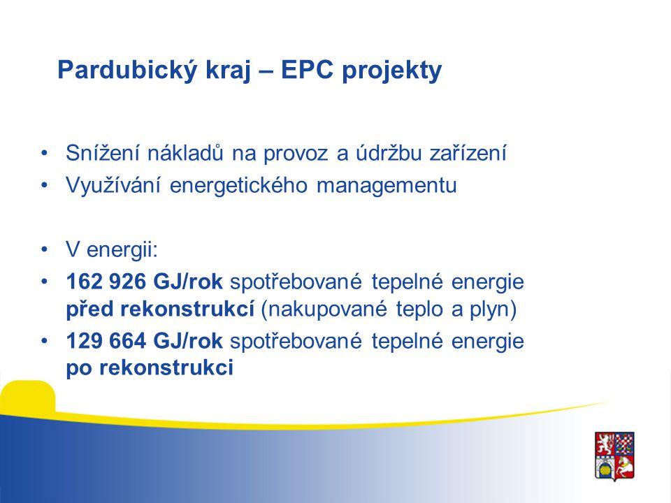 Pardubický kraj – EPC projekty Snížení nákladů na provoz a údržbu zařízení Využívání energetického managementu V energii: 162 926 GJ/rok spotřebované