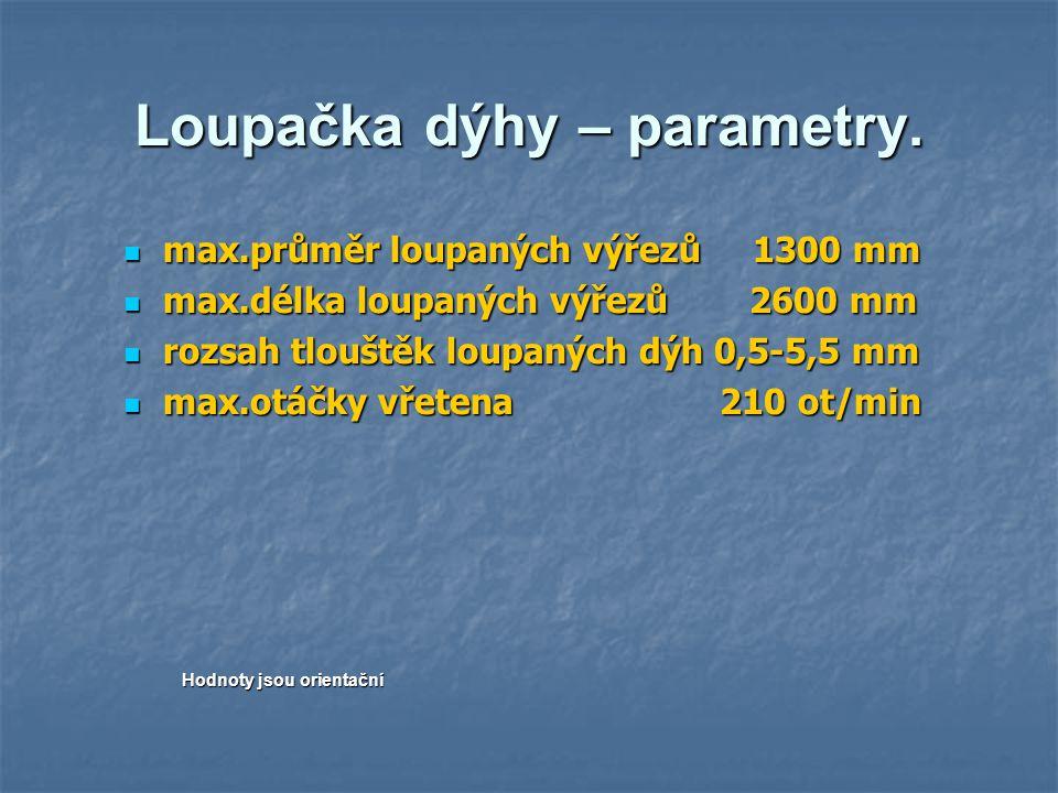 Loupačka dýhy – parametry. max.průměr loupaných výřezů 1300 mm max.průměr loupaných výřezů 1300 mm max.délka loupaných výřezů 2600 mm max.délka loupan