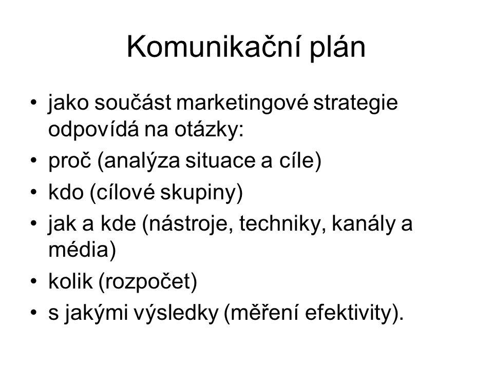 Komunikační plán jako součást marketingové strategie odpovídá na otázky: proč (analýza situace a cíle) kdo (cílové skupiny) jak a kde (nástroje, techniky, kanály a média) kolik (rozpočet) s jakými výsledky (měření efektivity).