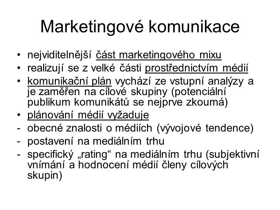 """Marketingové komunikace nejviditelnější část marketingového mixu realizují se z velké části prostřednictvím médií komunikační plán vychází ze vstupní analýzy a je zaměřen na cílové skupiny (potenciální publikum komunikátů se nejprve zkoumá) plánování médií vyžaduje -obecné znalosti o médiích (vývojové tendence) -postavení na mediálním trhu -specifický """"rating na mediálním trhu (subjektivní vnímání a hodnocení médií členy cílových skupin)"""
