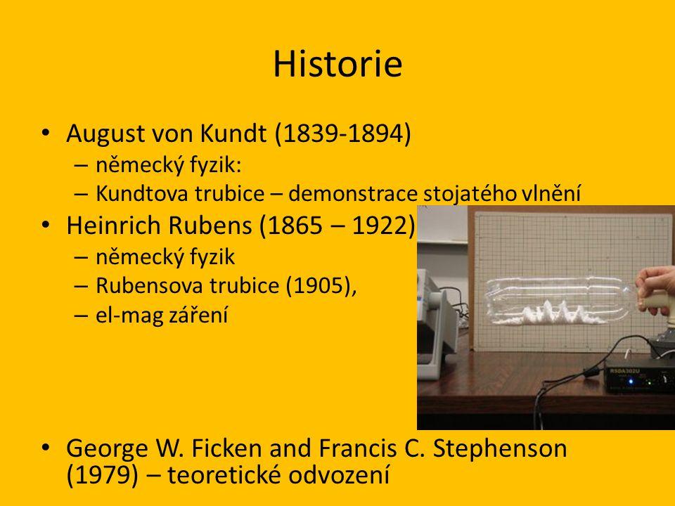 Historie August von Kundt (1839-1894) – německý fyzik: – Kundtova trubice – demonstrace stojatého vlnění Heinrich Rubens (1865 – 1922) – německý fyzik