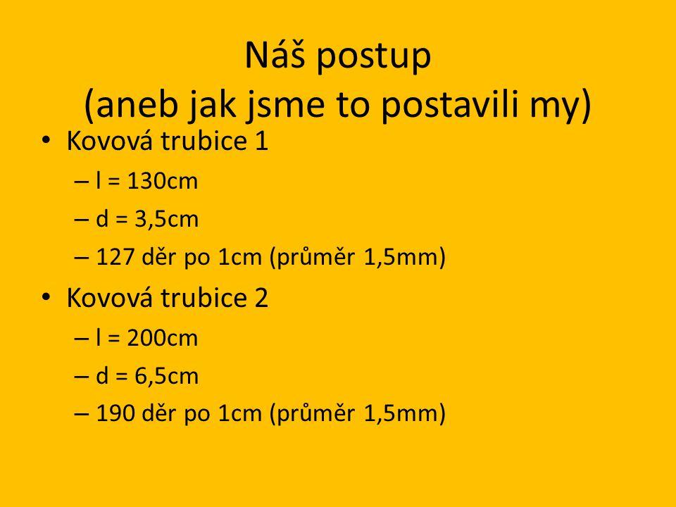 Náš postup (aneb jak jsme to postavili my) Kovová trubice 1 – l = 130cm – d = 3,5cm – 127 děr po 1cm (průměr 1,5mm) Kovová trubice 2 – l = 200cm – d =