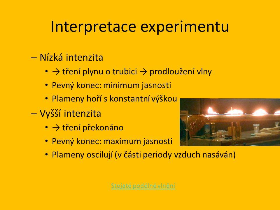 Interpretace experimentu – Nízká intenzita → tření plynu o trubici → prodloužení vlny Pevný konec: minimum jasnosti Plameny hoří s konstantní výškou –