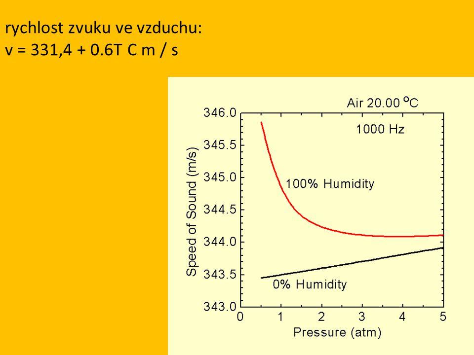 rychlost zvuku ve vzduchu: v = 331,4 + 0.6T C m / s