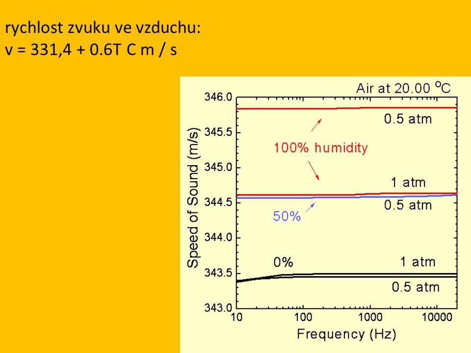 Akustický tlak Uzel – Největší rychlost částic Kmitna – Částice jsou v klidu Stojaté podélné vlnění