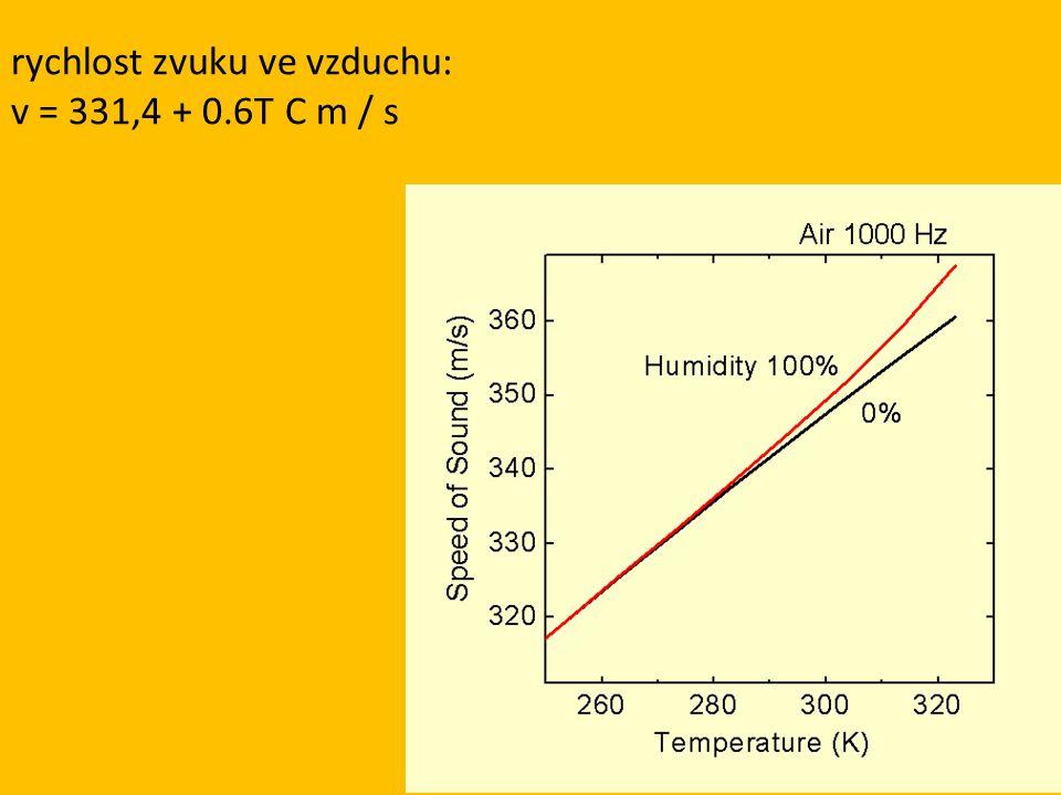 Pokus Sledujte – Pozice minim a maxim (zda je na konci trubice max/min) – Zda plameny oscilují nebo hoří konstantně