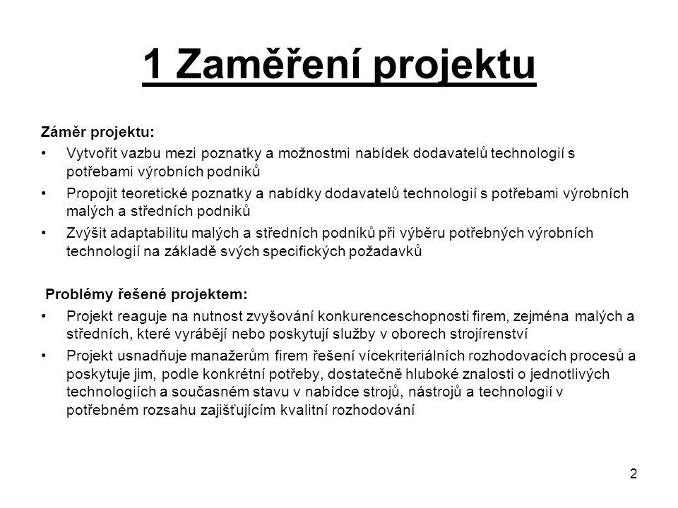3 Schéma 1: