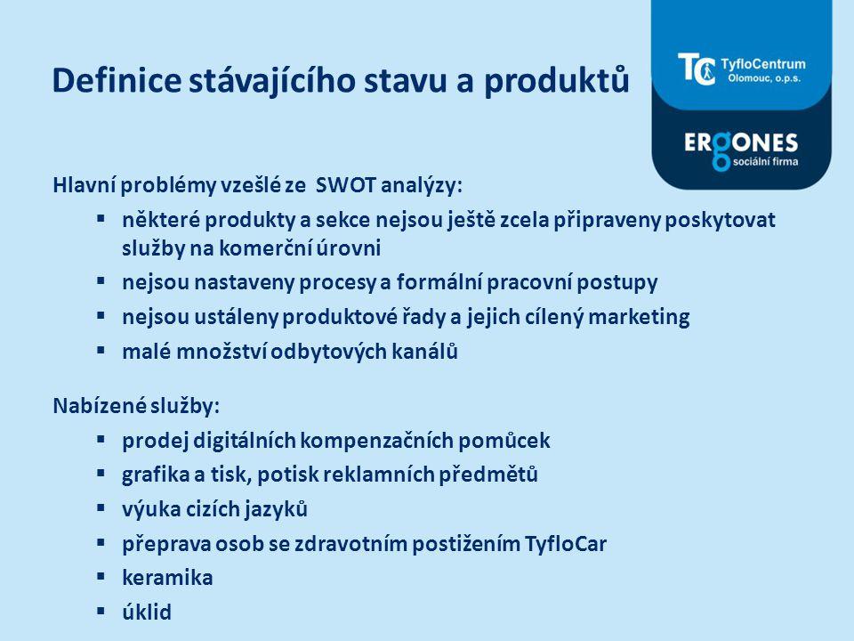Definice stávajícího stavu a produktů Hlavní problémy vzešlé ze SWOT analýzy:  některé produkty a sekce nejsou ještě zcela připraveny poskytovat služ