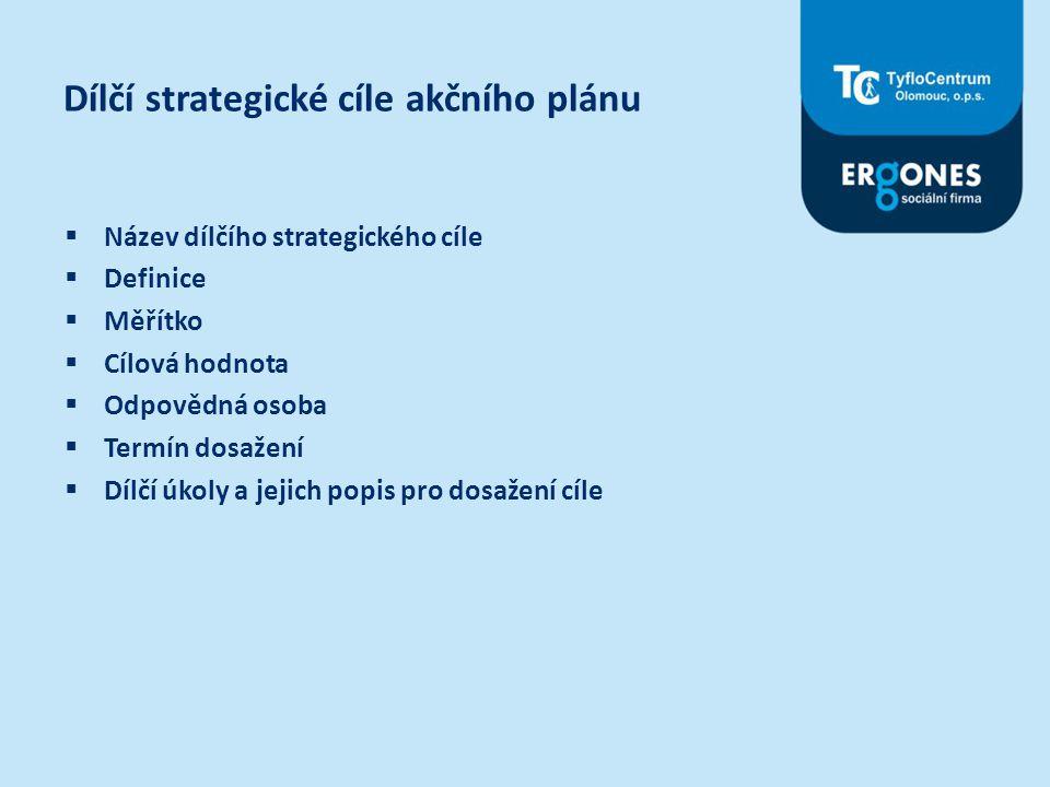 Dílčí strategické cíle akčního plánu  Název dílčího strategického cíle  Definice  Měřítko  Cílová hodnota  Odpovědná osoba  Termín dosažení  Dí