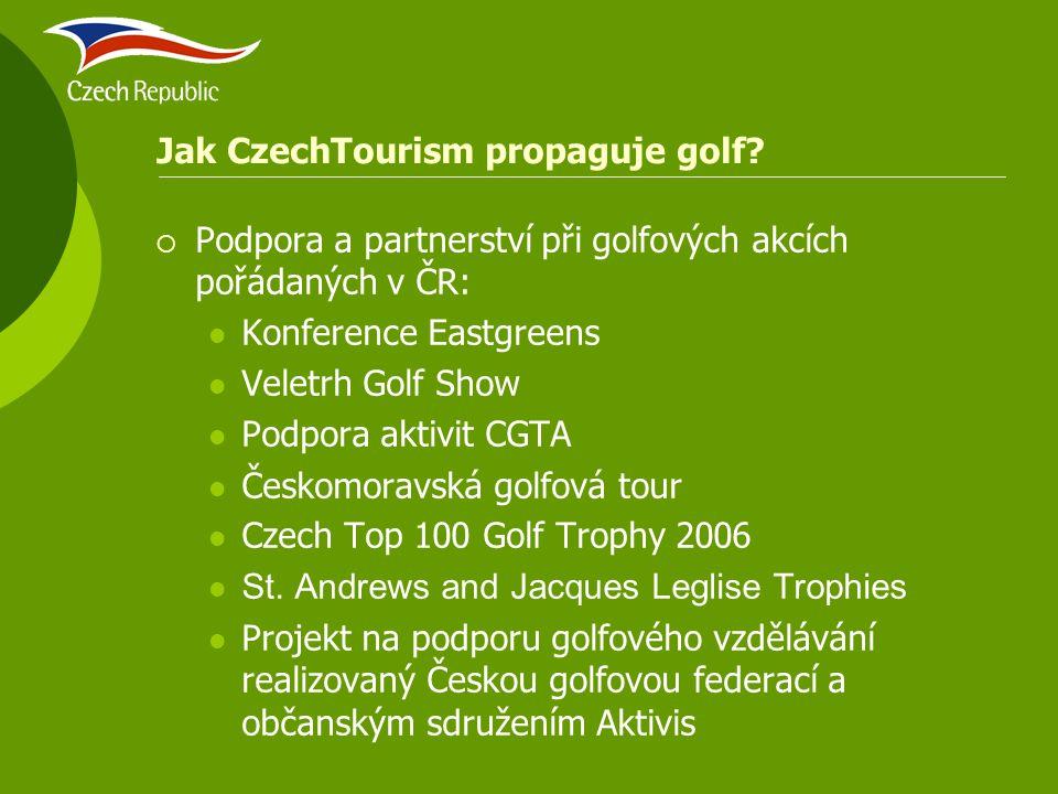  Podpora a partnerství při golfových akcích pořádaných v ČR: Konference Eastgreens Veletrh Golf Show Podpora aktivit CGTA Českomoravská golfová tour