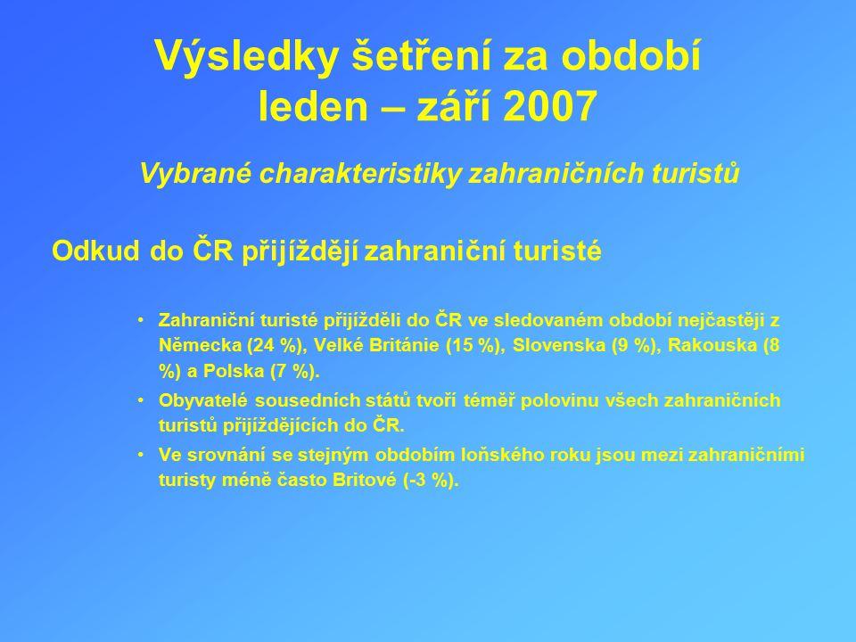 Výsledky šetření za období leden – září 2007 Vybrané charakteristiky zahraničních turistů Odkud do ČR přijíždějí zahraniční turisté Zahraniční turisté