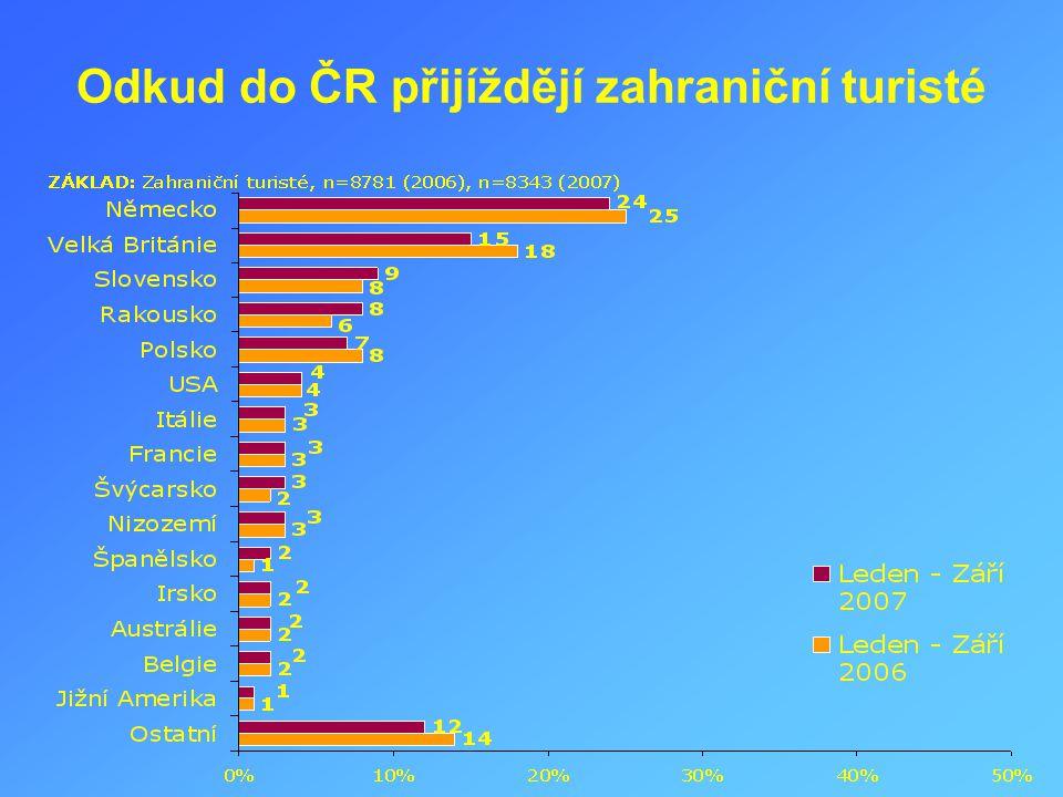 Odkud do ČR přijíždějí zahraniční turisté