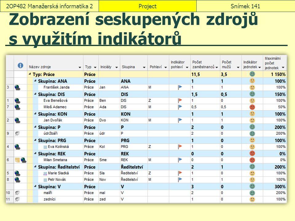 Zobrazení seskupených zdrojů s využitím indikátorů ProjectSnímek 1412OP482 Manažerská informatika 2