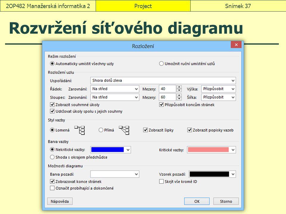 Rozvržení síťového diagramu ProjectSnímek 372OP482 Manažerská informatika 2