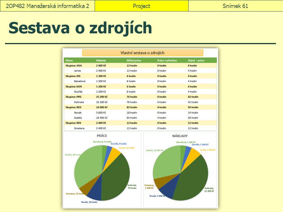 Sestava o zdrojích ProjectSnímek 612OP482 Manažerská informatika 2