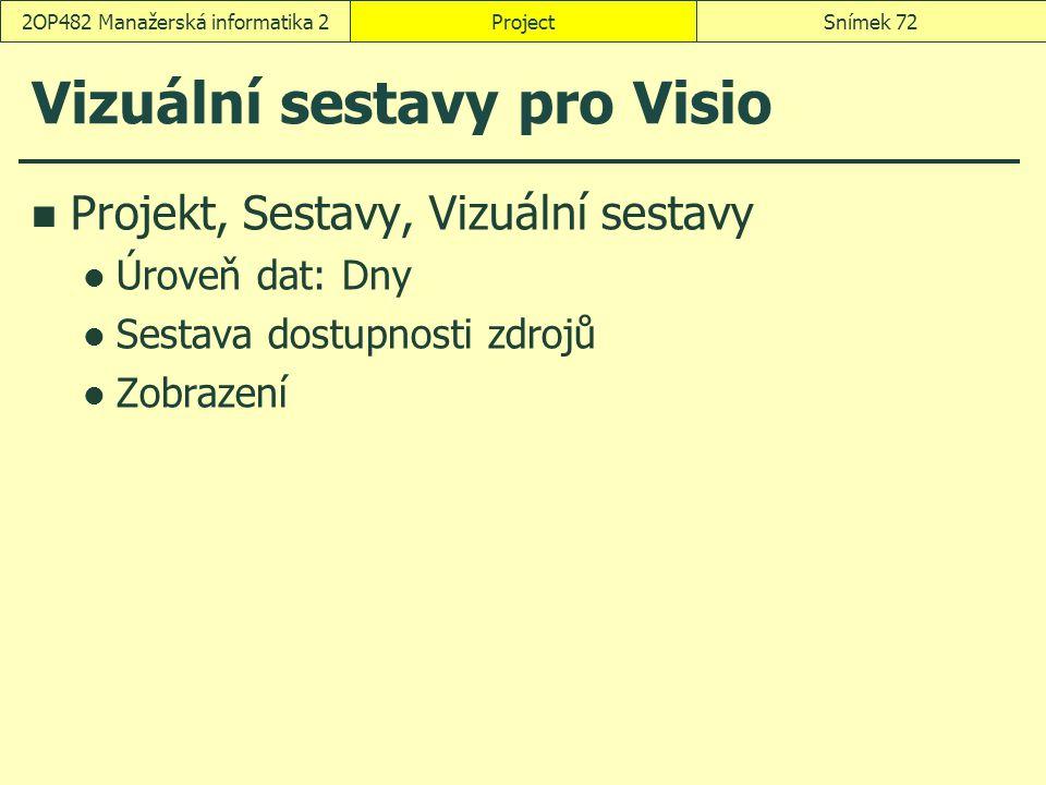 Vizuální sestavy pro Visio Projekt, Sestavy, Vizuální sestavy Úroveň dat: Dny Sestava dostupnosti zdrojů Zobrazení ProjectSnímek 722OP482 Manažerská i