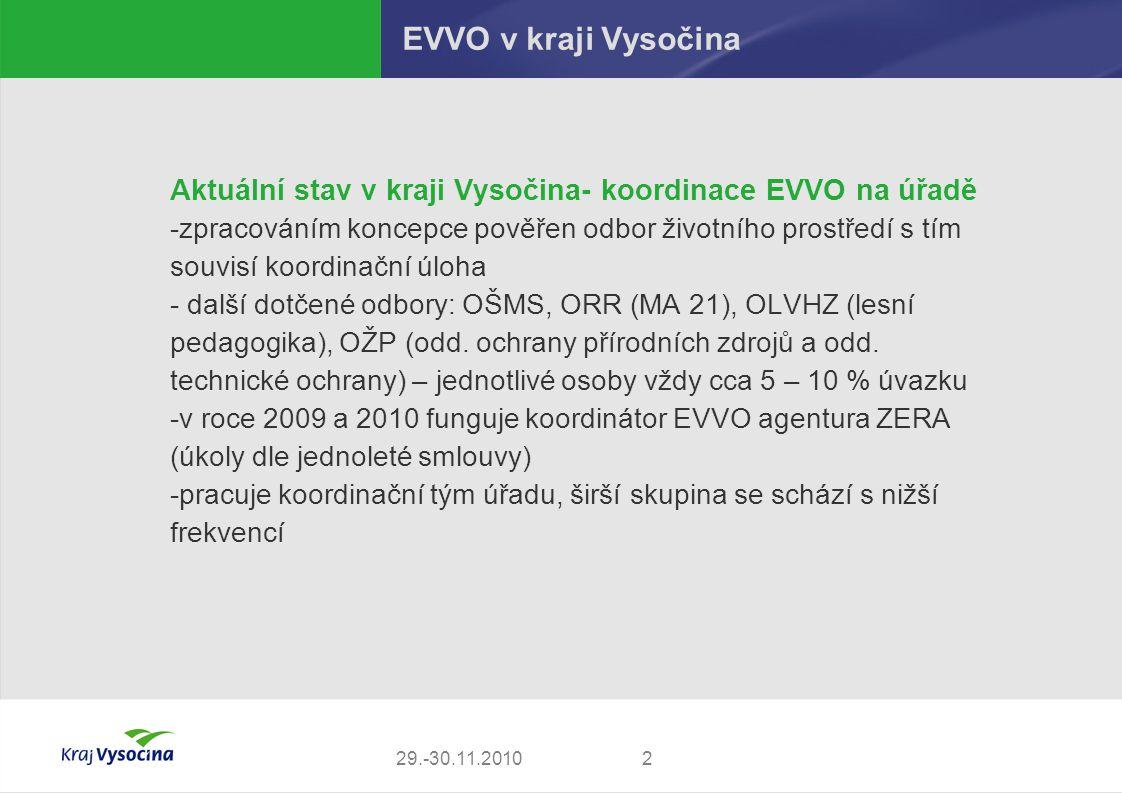 229.-30.11.2010 EVVO v kraji Vysočina Aktuální stav v kraji Vysočina- koordinace EVVO na úřadě -zpracováním koncepce pověřen odbor životního prostředí
