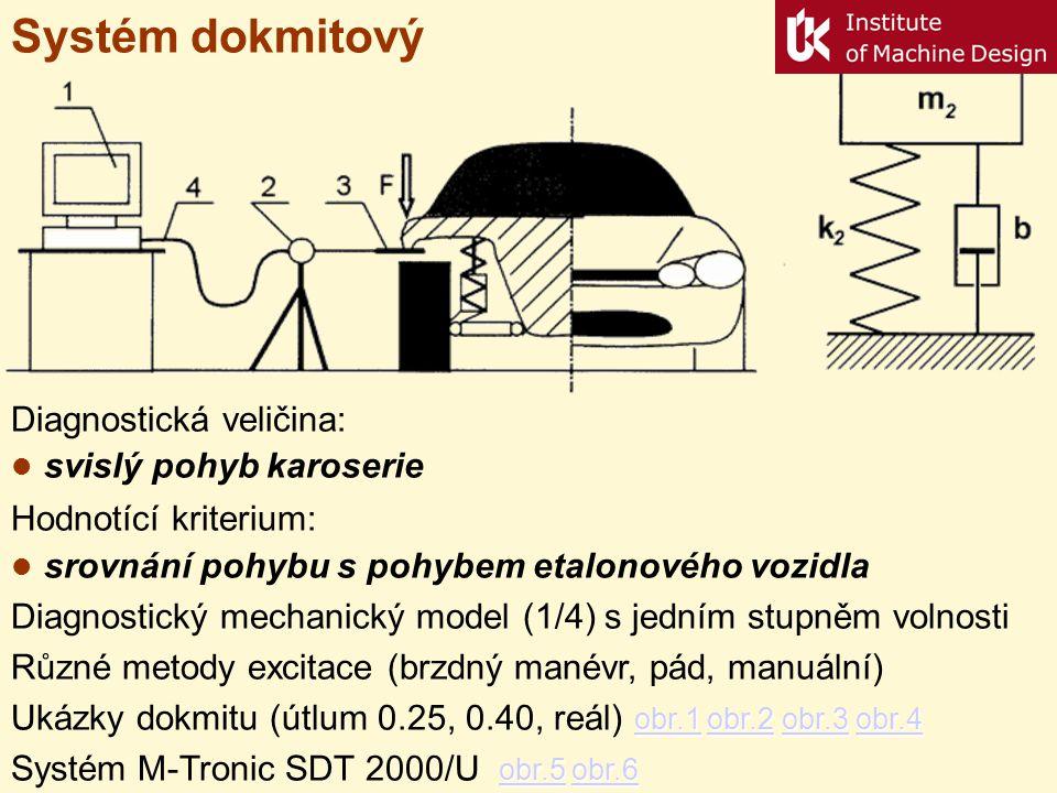 Systém dokmitový Diagnostická veličina: svislý pohyb karoserie Hodnotící kriterium: srovnání pohybu s pohybem etalonového vozidla Diagnostický mechani