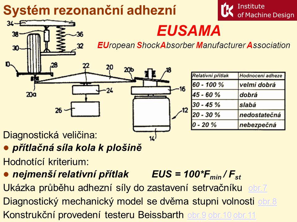 Systém rezonanční adhezní Diagnostická veličina: přítlačná síla kola k plošině Hodnotící kriterium: nejmenší relativní přítlak EUS = 100*F min / F st