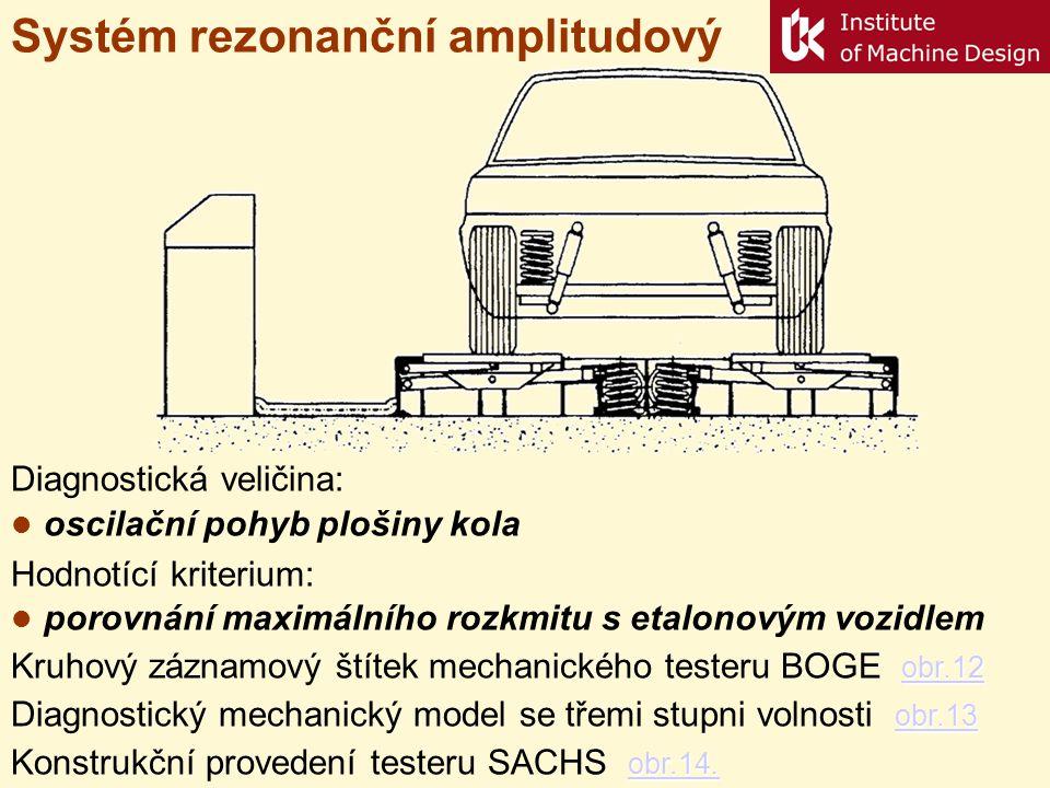 Systém rezonanční amplitudový Diagnostická veličina: oscilační pohyb plošiny kola Hodnotící kriterium: porovnání maximálního rozkmitu s etalonovým voz
