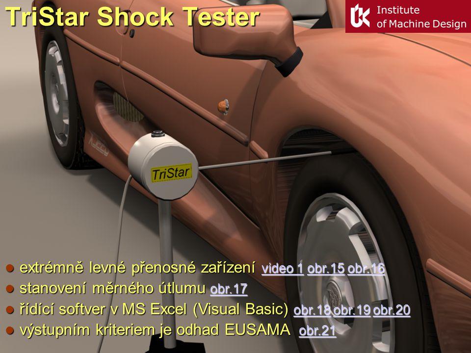 TriStar Shock Tester