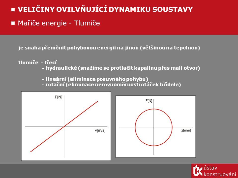 Mařiče energie - Tlumiče VELIČINY OVILVŇUJÍCÍ DYNAMIKU SOUSTAVY je snaha přeměnit pohybovou energii na jinou (většinou na tepelnou) tlumiče - třecí - hydraulické (snažíme se protlačit kapalinu přes malí otvor) - lineární (eliminace posuvného pohybu) - rotační (eliminace nerovnoměrnosti otáček hřídele)