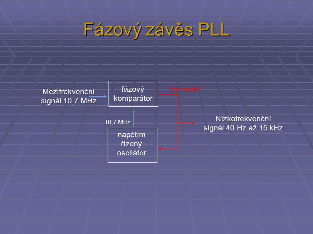 Fázový závěs PLL fázový komparátor napětím řízený oscilátor Mezifrekvenční signál 10,7 MHz Nízkofrekvenční signál 40 Hz až 15 kHz řídící napětí 10,7 M