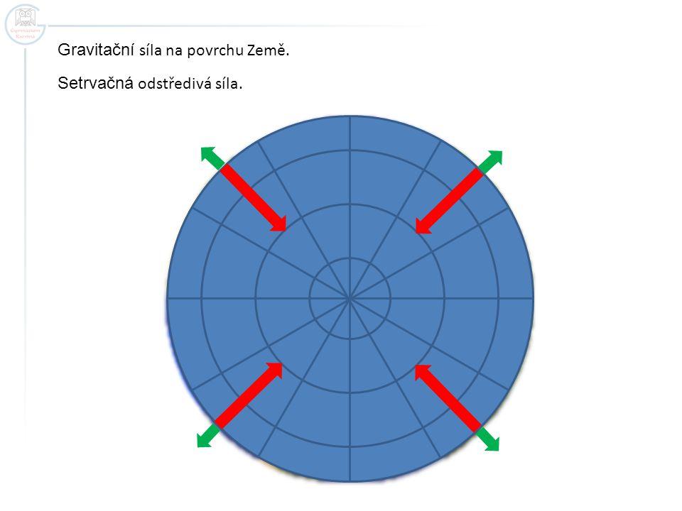 Gravitační síla na povrchu Země. Setrvačná odstředivá síla.