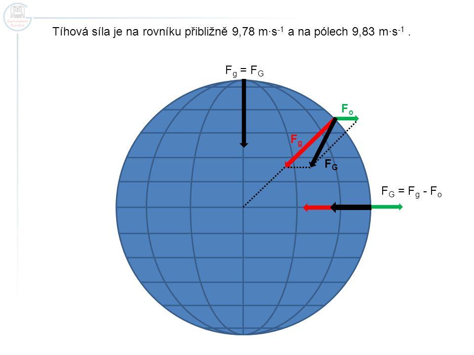 FGFG FgFg FoFo F g = F G F G = F g - F o Tíhová síla je na rovníku přibližně 9,78 m∙s -1 a na pólech 9,83 m∙s -1.