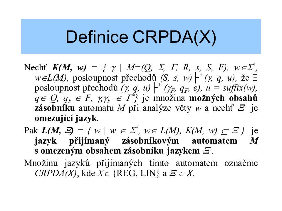 Definice CRPDA(X) Nechť K(M, w) = {  | M=(Q, , , R, s, S, F), w  *, w  L(M), posloupnost přechodů (S, s, w)├ * ( , q, u), že  posloupnost přec