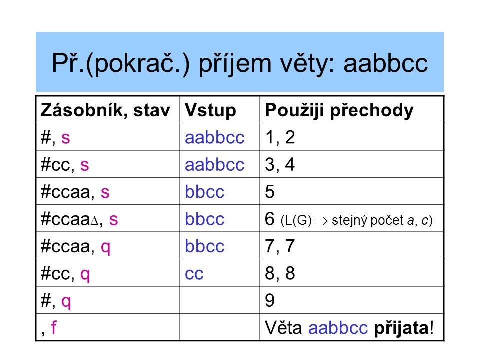 Př.(pokrač.) příjem věty: aabbcc Zásobník, stavVstupPoužiji přechody #, saabbcc1, 2 #cc, saabbcc3, 4 #ccaa, sbbcc5 #ccaa , sbbcc6 (L(G)  stejný poče