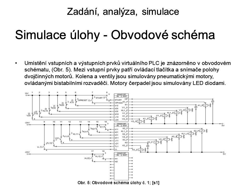 Umístění vstupních a výstupních prvků virtuálního PLC je znázorněno v obvodovém schématu, (Obr.
